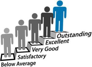 Characteristics of Great Performance Management Routines