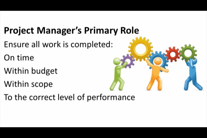Project Management | The Role of a Project Manager