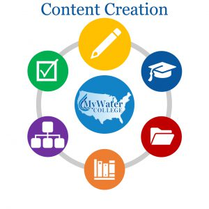 Why Create your own content?